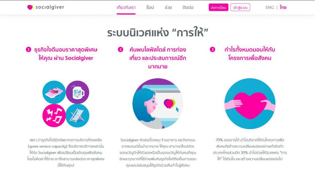 SocialGiver App