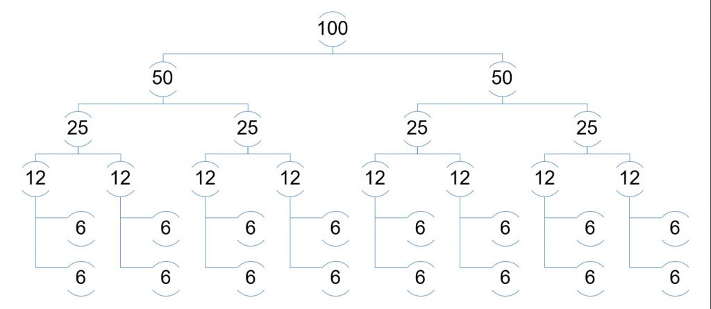 LOGO EP11 - Recursive Tree 1
