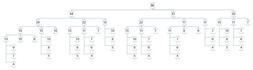 LOGO EP11 - Recursive Tree 2